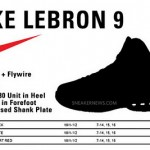 Nike LeBron 9 Specs: Max + Zoom Air, Hyperfuse, Flywire